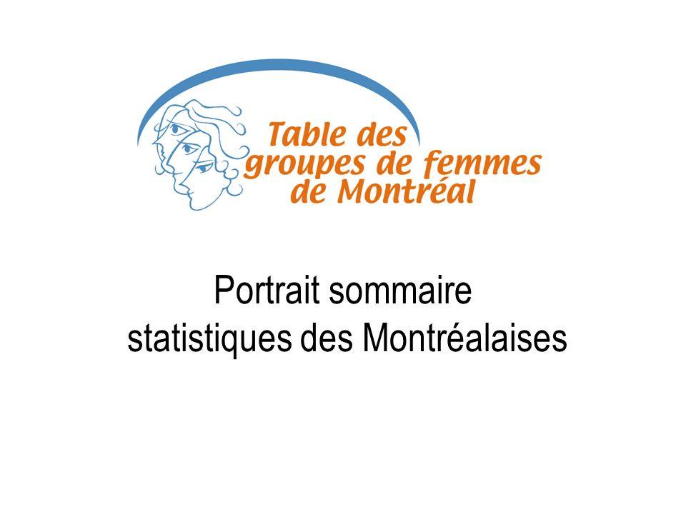 Portrait sommaire statistiques des Montréalaises