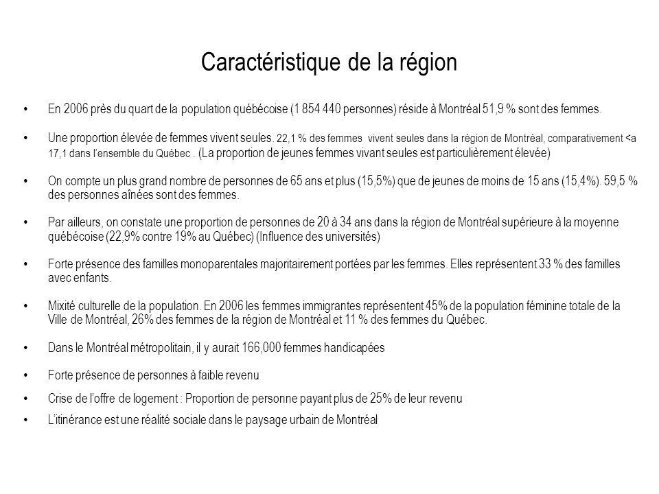 Caractéristique de la région En 2006 près du quart de la population québécoise (1 854 440 personnes) réside à Montréal 51,9 % sont des femmes. Une pro