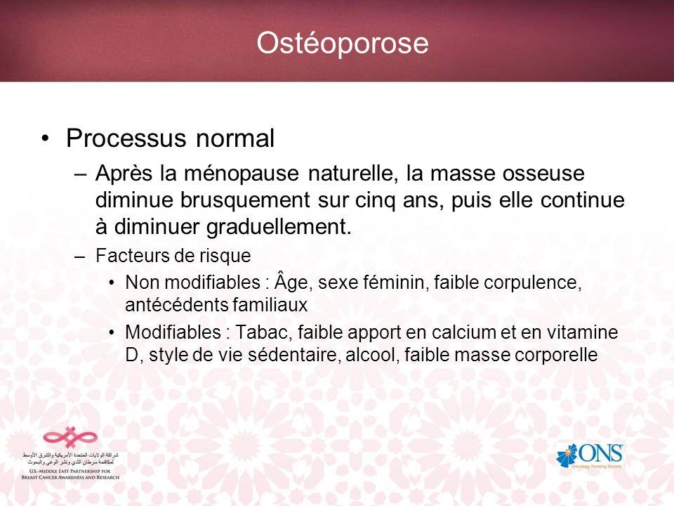 Ostéoporose Processus normal –Après la ménopause naturelle, la masse osseuse diminue brusquement sur cinq ans, puis elle continue à diminuer graduelle