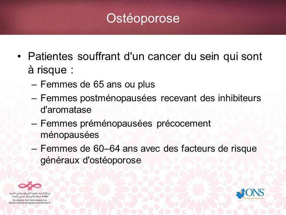 Ostéoporose Patientes souffrant d'un cancer du sein qui sont à risque : –Femmes de 65 ans ou plus –Femmes postménopausées recevant des inhibiteurs d'a