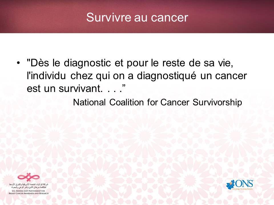 Survivre au cancer
