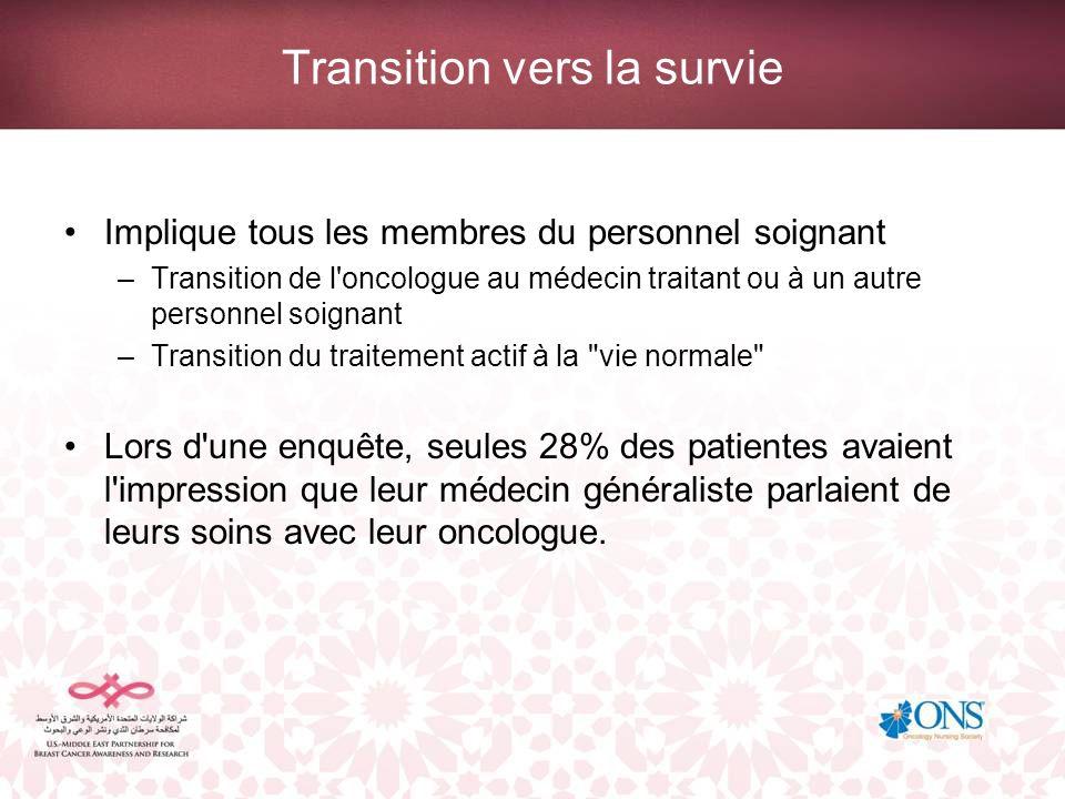 Transition vers la survie Implique tous les membres du personnel soignant –Transition de l'oncologue au médecin traitant ou à un autre personnel soign