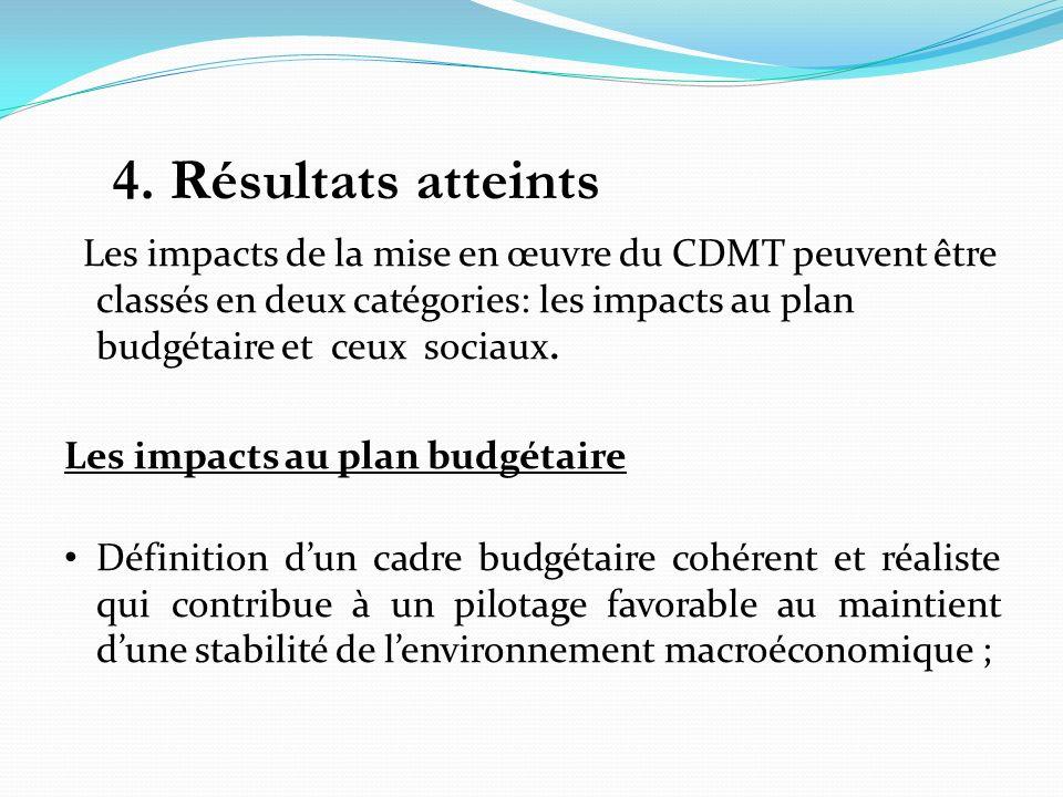 4. Résultats atteints Les impacts de la mise en œuvre du CDMT peuvent être classés en deux catégories: les impacts au plan budgétaire et ceux sociaux.