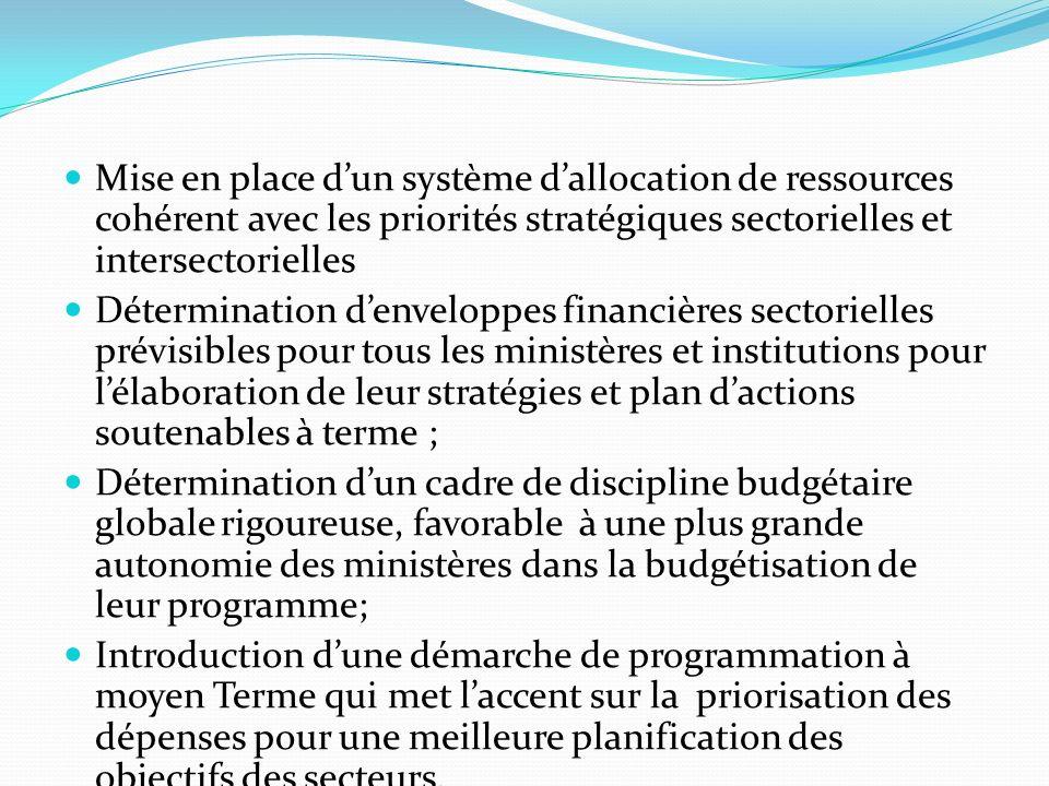 Mise en place dun système dallocation de ressources cohérent avec les priorités stratégiques sectorielles et intersectorielles Détermination denvelopp