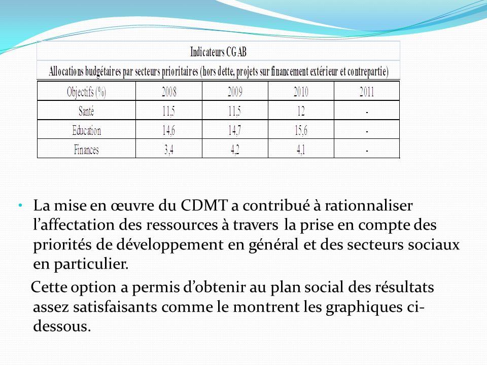 La mise en œuvre du CDMT a contribué à rationnaliser laffectation des ressources à travers la prise en compte des priorités de développement en généra