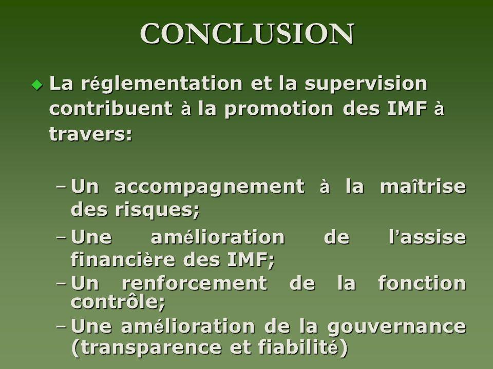 La r é glementation et la supervision contribuent à la promotion des IMF à travers: La r é glementation et la supervision contribuent à la promotion d