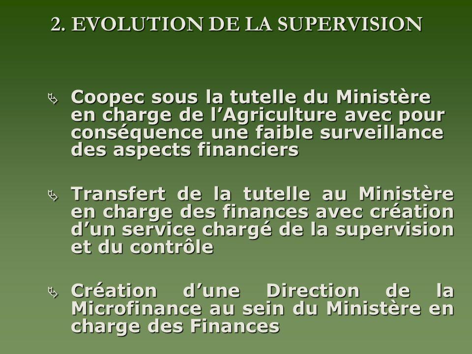 2. EVOLUTION DE LA SUPERVISION Coopec sous la tutelle du Ministère en charge de lAgriculture avec pour conséquence une faible surveillance des aspects