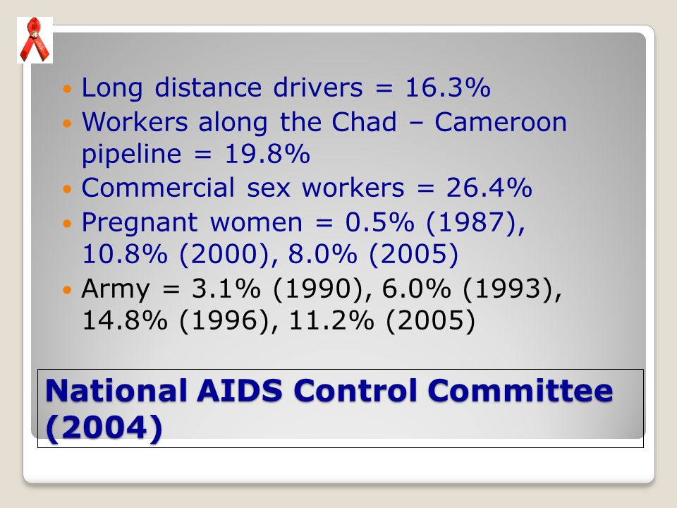National AIDS Control Committee (2004) Long distance drivers = 16.3% Workers along the Chad – Cameroon pipeline = 19.8% Commercial sex workers = 26.4%