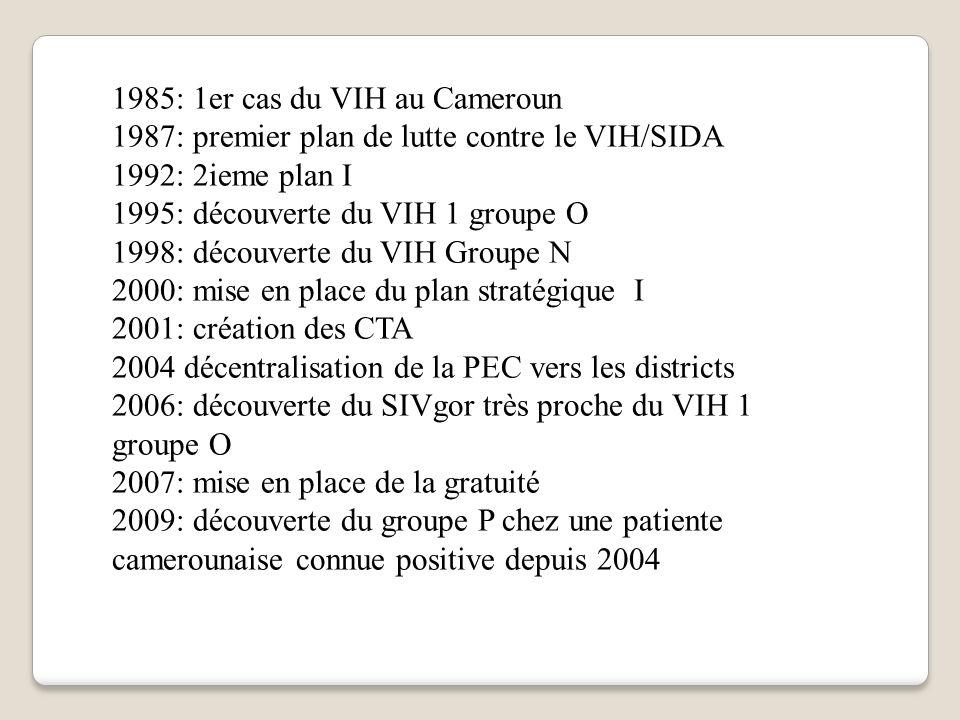 1985: 1er cas du VIH au Cameroun 1987: premier plan de lutte contre le VIH/SIDA 1992: 2ieme plan I 1995: découverte du VIH 1 groupe O 1998: découverte