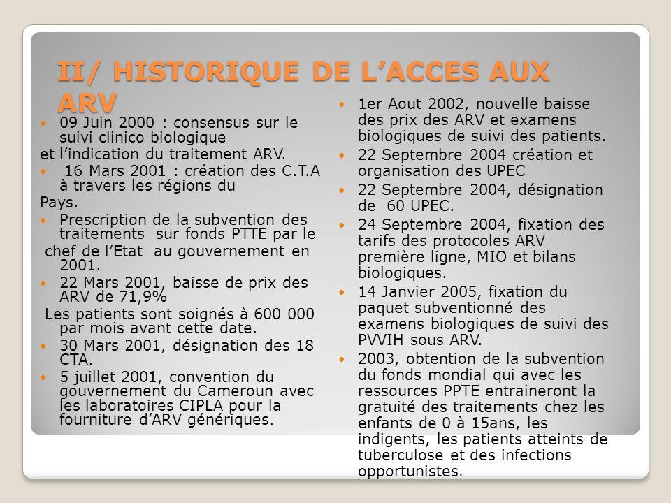 II/ HISTORIQUE DE LACCES AUX ARV 09 Juin 2000 : consensus sur le suivi clinico biologique et lindication du traitement ARV. 16 Mars 2001 : création de