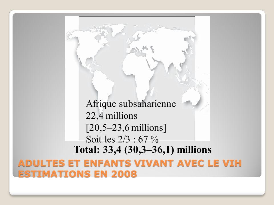 ADULTES ET ENFANTS VIVANT AVEC LE VIH ESTIMATIONS EN 2008 Total: 33,4 (30,3–36,1) millions Afrique subsaharienne 22,4 millions [20,5–23,6 millions] So