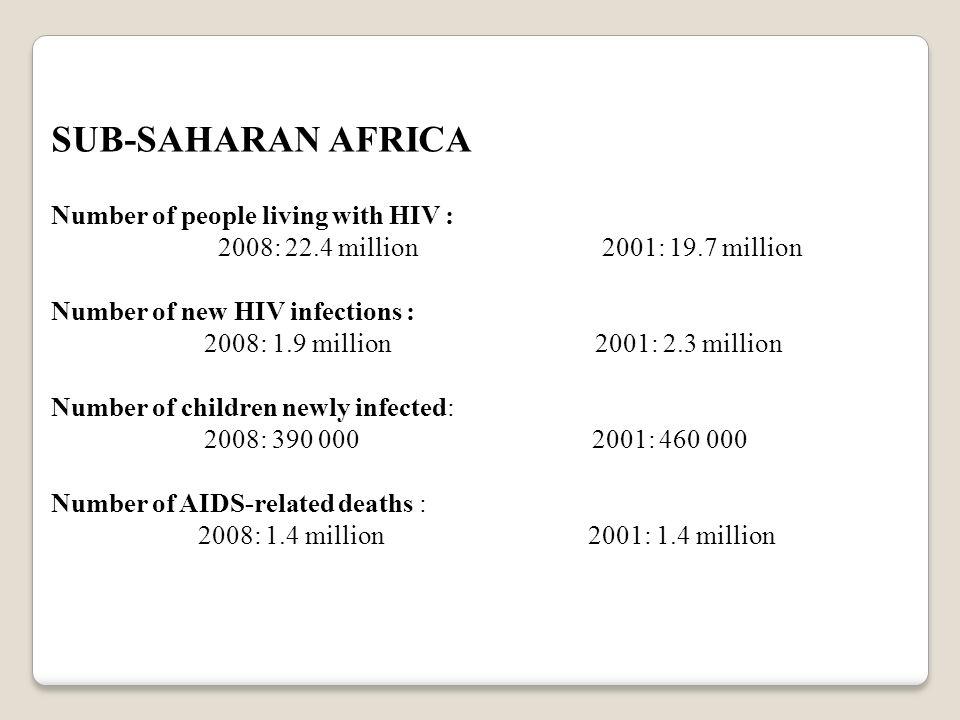 NOMBRE ESTIMATIF DADULTES ET DENFANTS NOUVELLEMENT INFECTÉS PAR LE VIH EN 2008 Total: 2 (1,8–2,3 millions) Afrique Subsaharienne 1,5 million Soit 75 % des décès mondiaux
