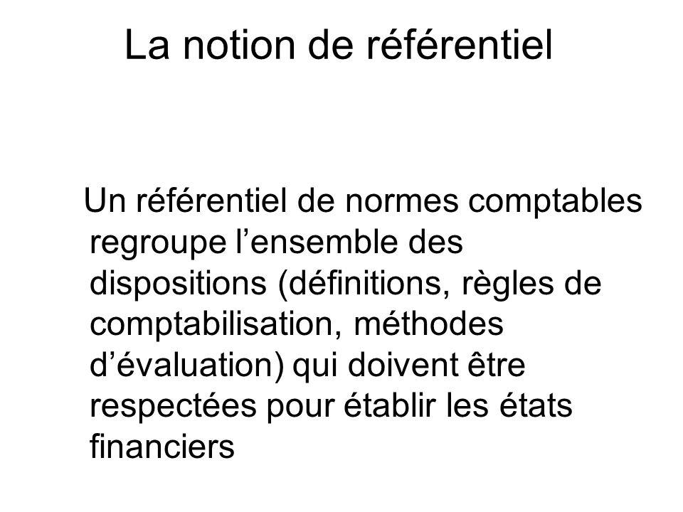 La notion de référentiel Un référentiel de normes comptables regroupe lensemble des dispositions (définitions, règles de comptabilisation, méthodes dé