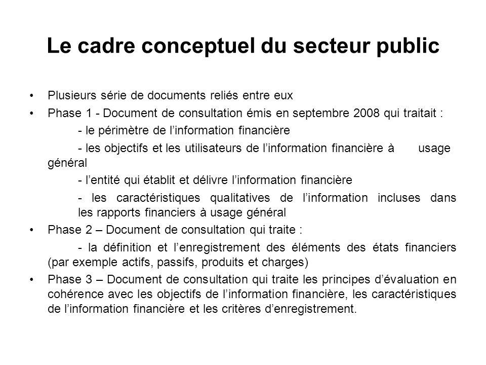 Le cadre conceptuel du secteur public Plusieurs série de documents reliés entre eux Phase 1 - Document de consultation émis en septembre 2008 qui trai