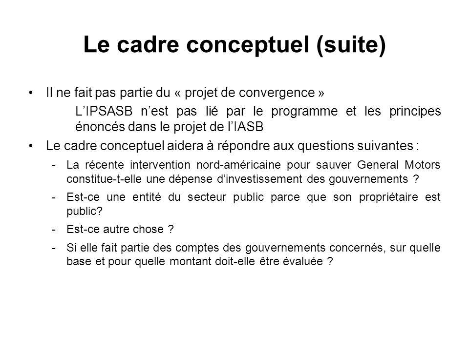 Le cadre conceptuel (suite) Il ne fait pas partie du « projet de convergence » LIPSASB nest pas lié par le programme et les principes énoncés dans le