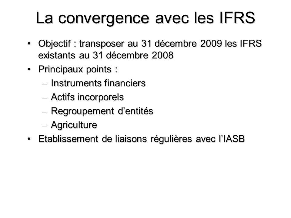 La convergence avec les IFRS Objectif : transposer au 31 décembre 2009 les IFRS existants au 31 décembre 2008Objectif : transposer au 31 décembre 2009
