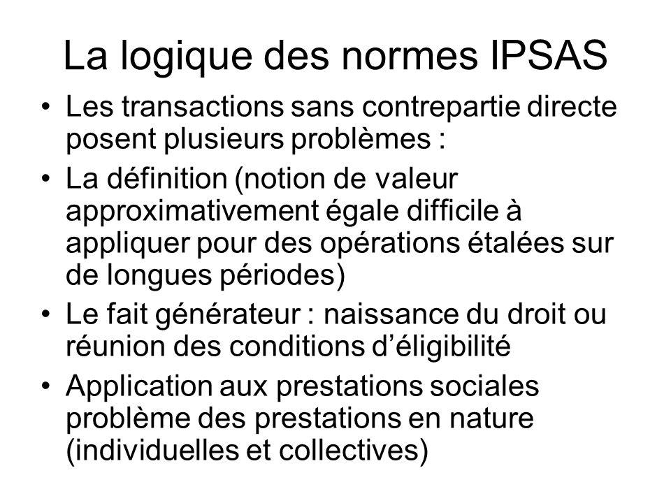 La logique des normes IPSAS Les transactions sans contrepartie directe posent plusieurs problèmes : La définition (notion de valeur approximativement