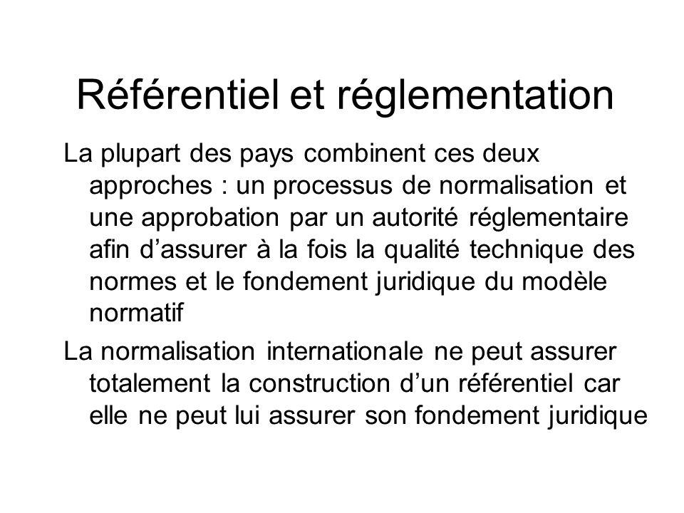 Référentiel et réglementation La plupart des pays combinent ces deux approches : un processus de normalisation et une approbation par un autorité régl