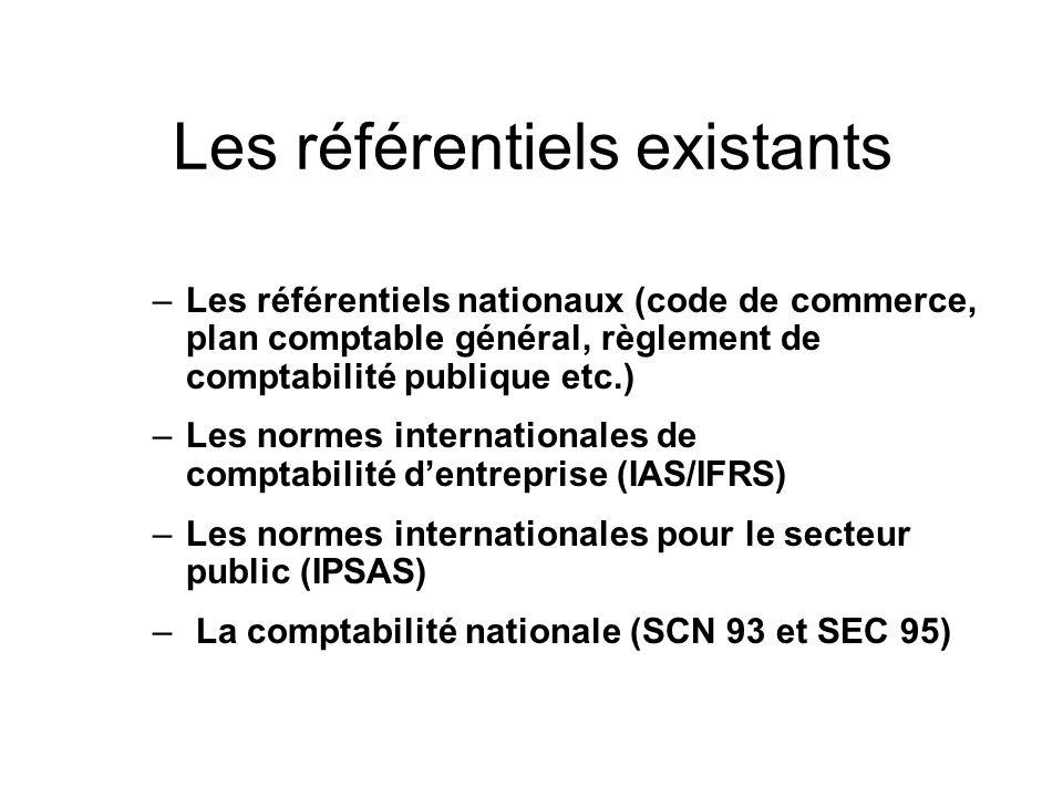 Les référentiels existants –Les référentiels nationaux (code de commerce, plan comptable général, règlement de comptabilité publique etc.) –Les normes