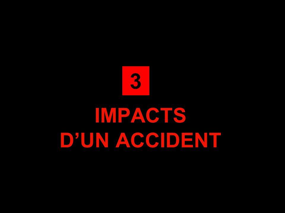 IMPACTS DUN ACCIDENT 3