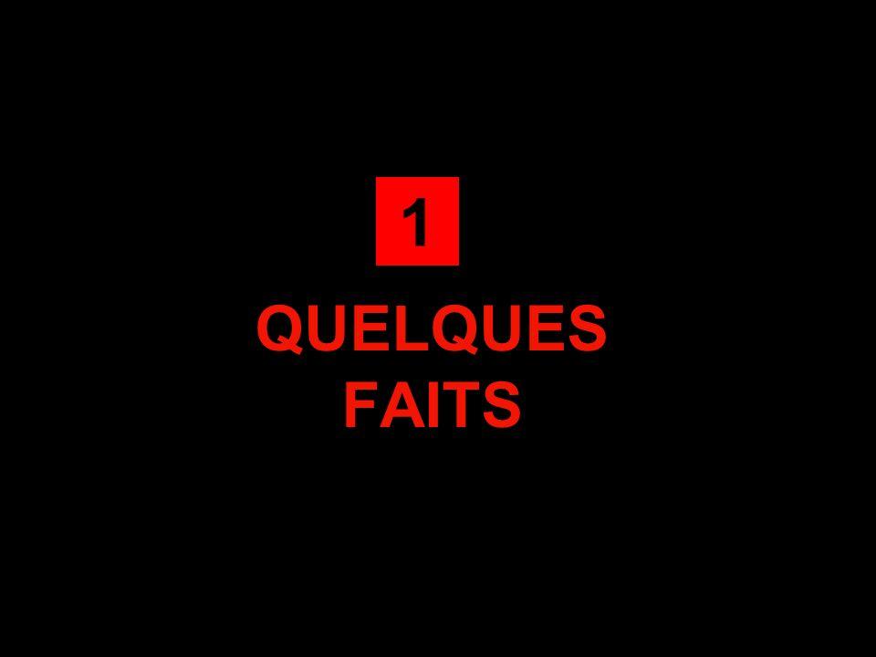 QUELQUES FAITS 1