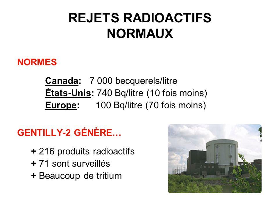 REJETS RADIOACTIFS NORMAUX NORMES Canada: 7 000 becquerels/litre États-Unis: 740 Bq/litre (10 fois moins) Europe: 100 Bq/litre (70 fois moins) GENTILL