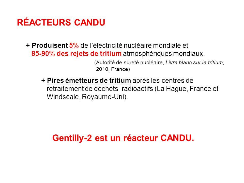 RÉACTEURS CANDU + Produisent 5% de lélectricité nucléaire mondiale et 85-90% des rejets de tritium atmosphériques mondiaux. (Autorité de sûreté nucléa