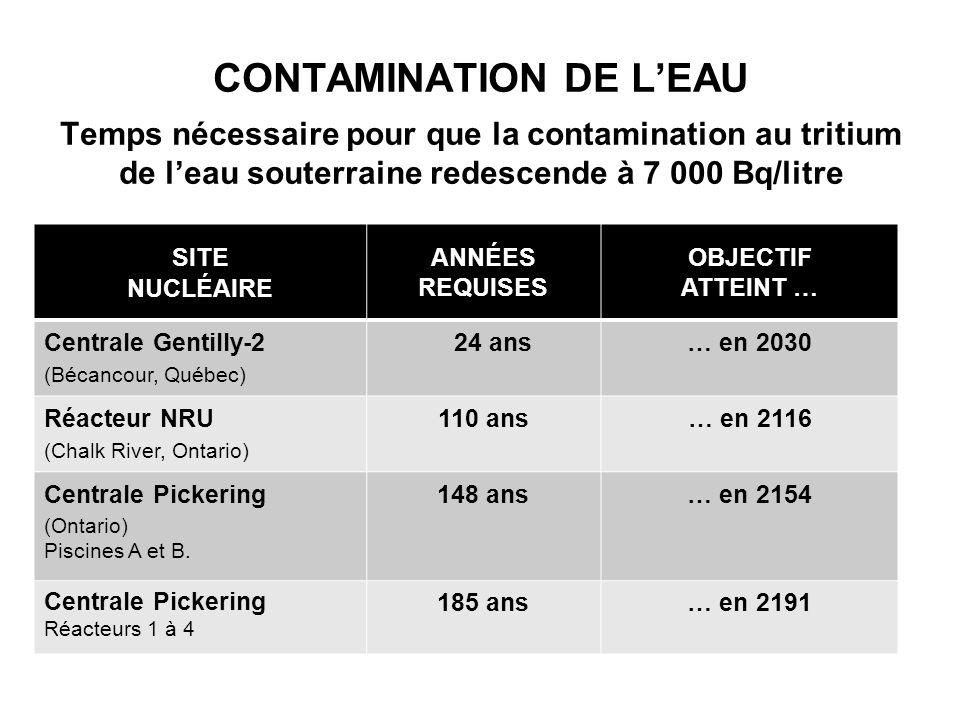 CONTAMINATION DE LEAU Temps nécessaire pour que la contamination au tritium de leau souterraine redescende à 7 000 Bq/litre SITE NUCLÉAIRE ANNÉES REQU