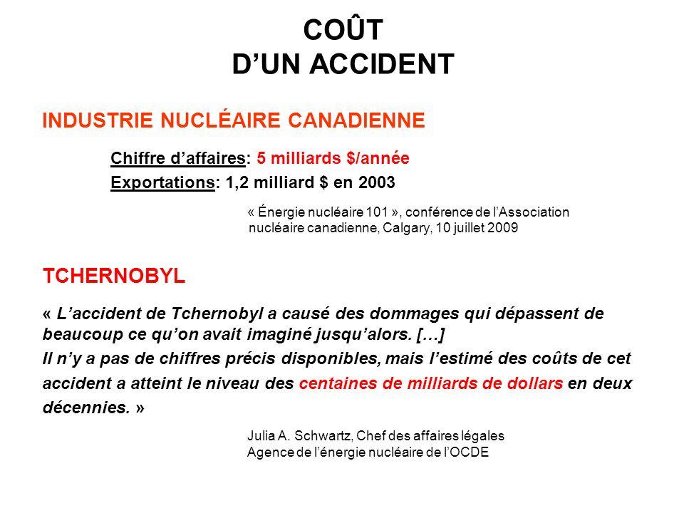 COÛT DUN ACCIDENT INDUSTRIE NUCLÉAIRE CANADIENNE Chiffre daffaires: 5 milliards $/année Exportations: 1,2 milliard $ en 2003 « Énergie nucléaire 101 »
