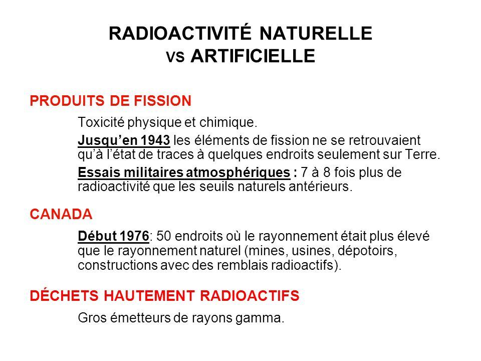 RADIOACTIVITÉ NATURELLE VS ARTIFICIELLE PRODUITS DE FISSION Toxicité physique et chimique. Jusquen 1943 les éléments de fission ne se retrouvaient quà