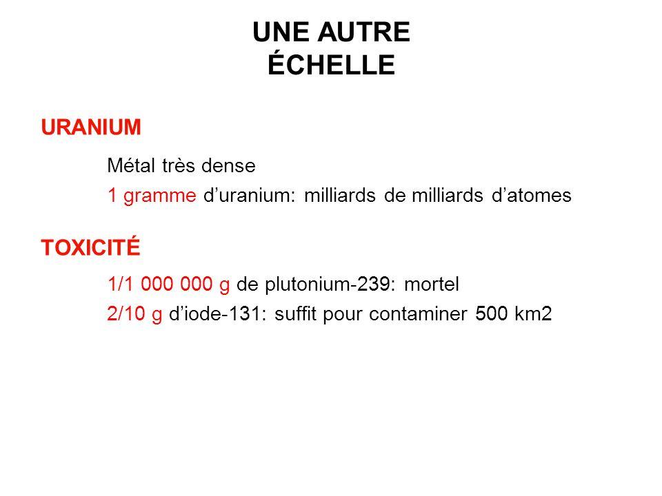 UNE AUTRE ÉCHELLE URANIUM Métal très dense 1 gramme duranium: milliards de milliards datomes TOXICITÉ 1/1 000 000 g de plutonium-239: mortel 2/10 g di