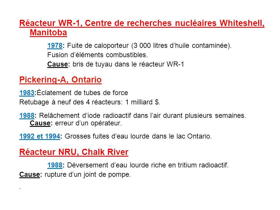 Réacteur WR-1, Centre de recherches nucléaires Whiteshell, Manitoba 1978: Fuite de caloporteur (3 000 litres dhuile contaminée). Fusion déléments comb