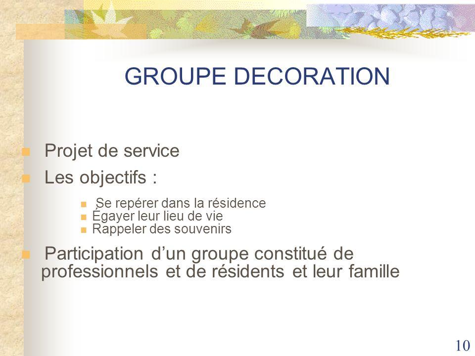 10 GROUPE DECORATION Projet de service Les objectifs : Se repérer dans la résidence Égayer leur lieu de vie Rappeler des souvenirs Participation dun g