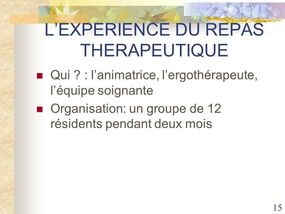 15 LEXPERIENCE DU REPAS THERAPEUTIQUE Qui ? : lanimatrice, lergothérapeute, léquipe soignante Organisation: un groupe de 12 résidents pendant deux moi