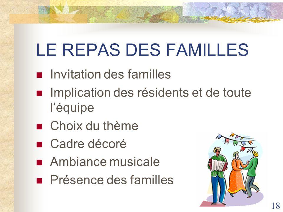 18 LE REPAS DES FAMILLES Invitation des familles Implication des résidents et de toute léquipe Choix du thème Cadre décoré Ambiance musicale Présence