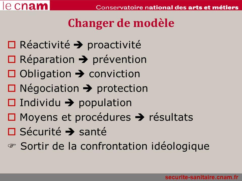 securite-sanitaire.cnam.fr Changer de modèle Réactivité proactivité Réparation prévention Obligation conviction Négociation protection Individu popula
