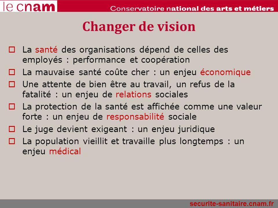 securite-sanitaire.cnam.fr Changer de vision La santé des organisations dépend de celles des employés : performance et coopération La mauvaise santé c