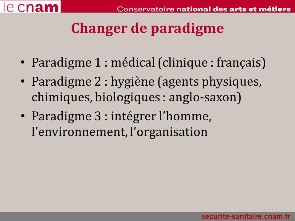 securite-sanitaire.cnam.fr Changer de paradigme Paradigme 1 : médical (clinique : français) Paradigme 2 : hygiène (agents physiques, chimiques, biolog