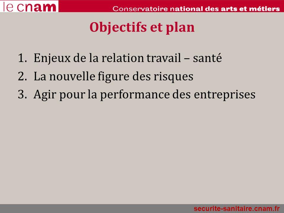 securite-sanitaire.cnam.fr Objectifs et plan 1.Enjeux de la relation travail – santé 2.La nouvelle figure des risques 3.Agir pour la performance des e