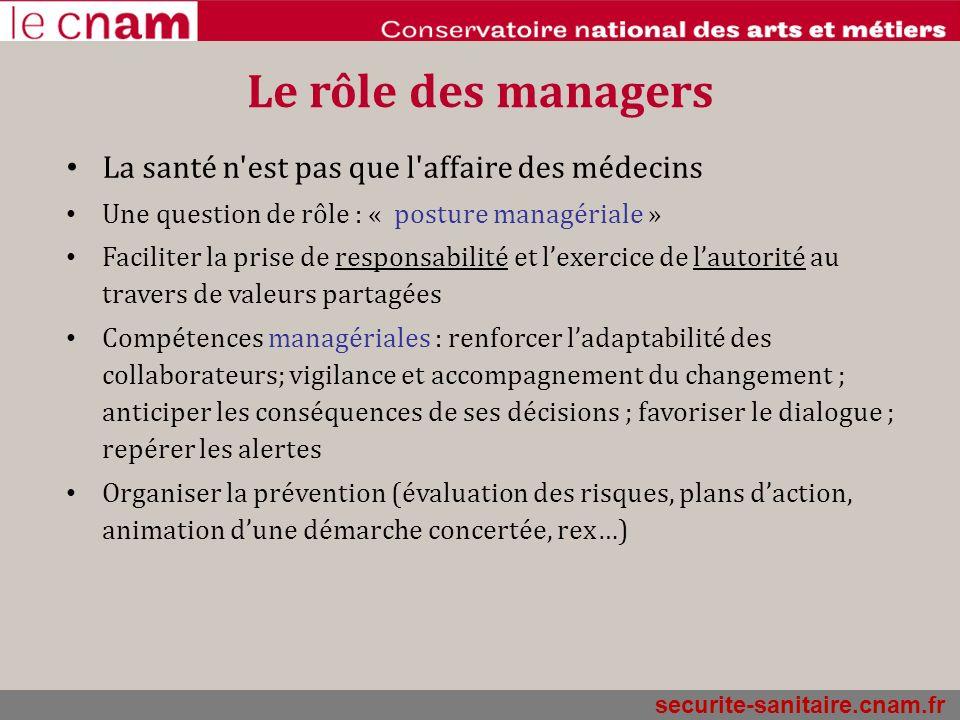 securite-sanitaire.cnam.fr Le rôle des managers La santé n'est pas que l'affaire des médecins Une question de rôle : « posture managériale » Faciliter