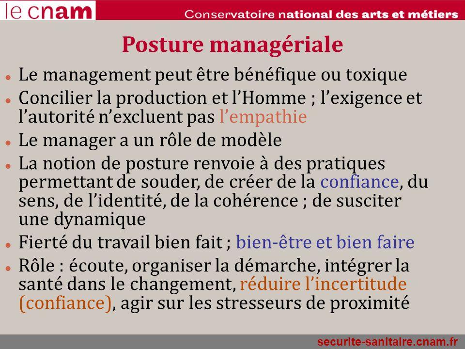 securite-sanitaire.cnam.fr Posture managériale Le management peut être bénéfique ou toxique Concilier la production et lHomme ; lexigence et lautorité