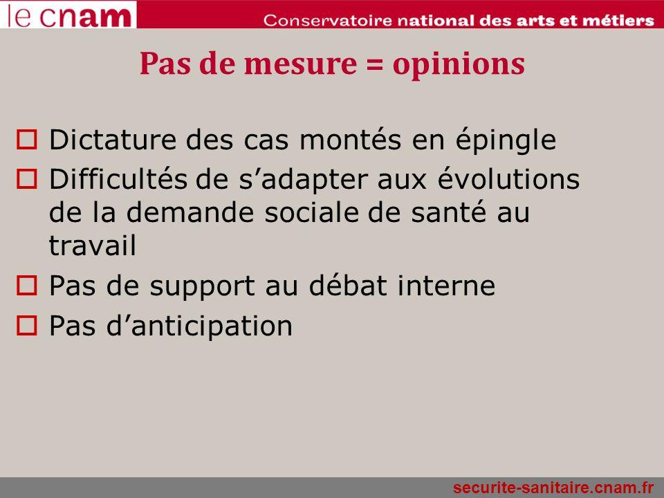 securite-sanitaire.cnam.fr Pas de mesure = opinions Dictature des cas montés en épingle Difficultés de sadapter aux évolutions de la demande sociale d