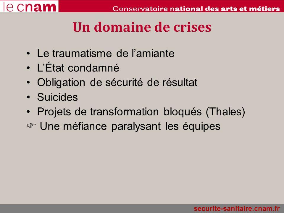 securite-sanitaire.cnam.fr Un domaine de crises Le traumatisme de lamiante LÉtat condamné Obligation de sécurité de résultat Suicides Projets de trans