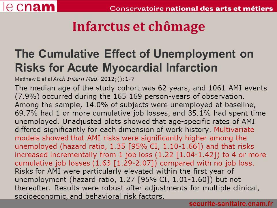 securite-sanitaire.cnam.fr Infarctus et chômage The Cumulative Effect of Unemployment on Risks for Acute Myocardial Infarction Matthew E et al Arch In