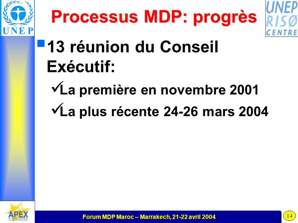 Forum MDP Maroc – Marrakech, 21-22 avril 2004 14 Processus MDP: progrès 13 réunion du Conseil Exécutif: La première en novembre 2001 La plus récente 24-26 mars 2004