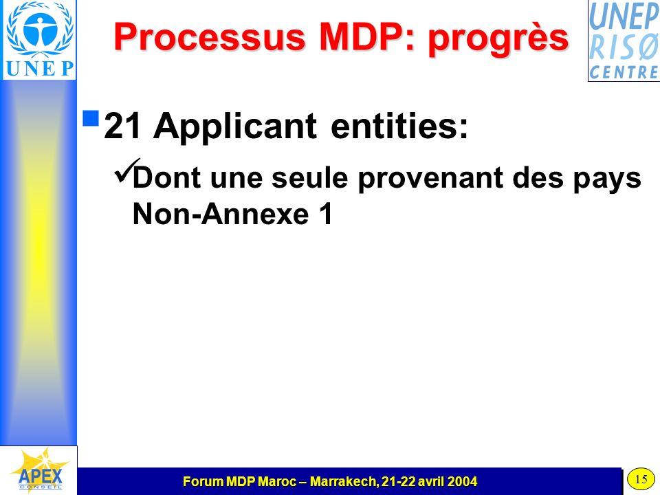 Forum MDP Maroc – Marrakech, 21-22 avril 2004 15 Processus MDP: progrès 21 Applicant entities: Dont une seule provenant des pays Non-Annexe 1