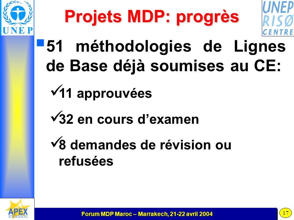 Forum MDP Maroc – Marrakech, 21-22 avril 2004 17 Projets MDP: progrès 51 méthodologies de Lignes de Base déjà soumises au CE: 11 approuvées 32 en cours dexamen 8 demandes de révision ou refusées