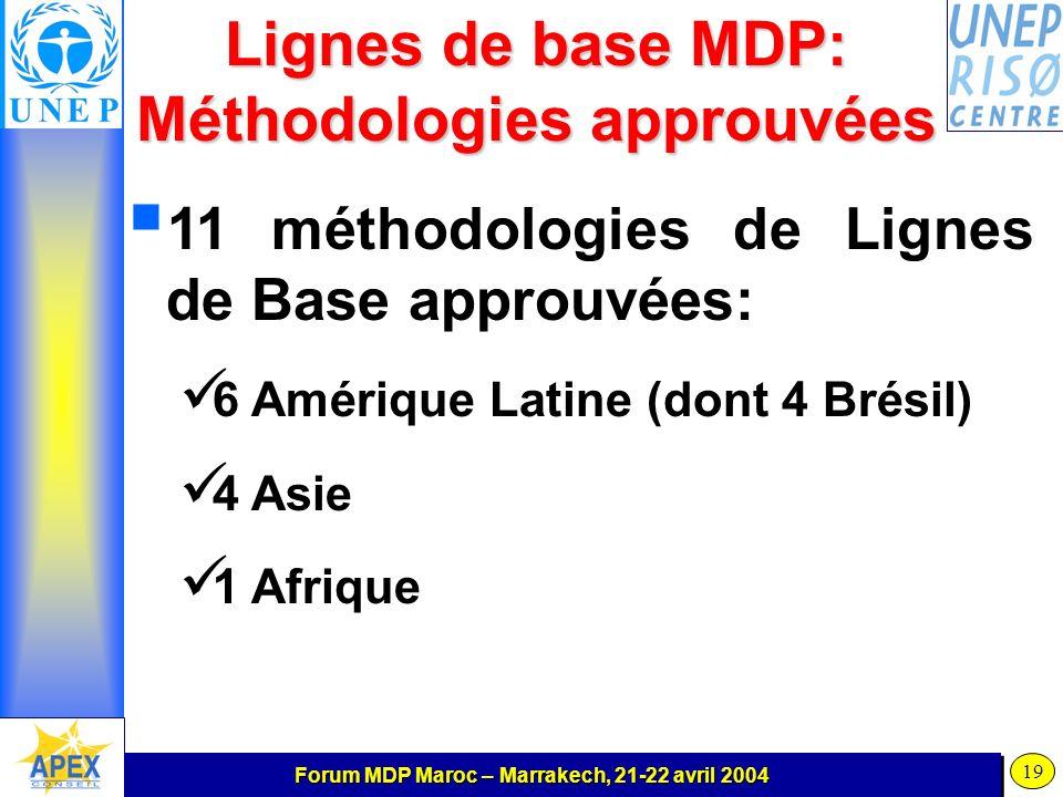 Forum MDP Maroc – Marrakech, 21-22 avril 2004 19 Lignes de base MDP: Méthodologies approuvées 11 méthodologies de Lignes de Base approuvées: 6 Amérique Latine (dont 4 Brésil) 4 Asie 1 Afrique