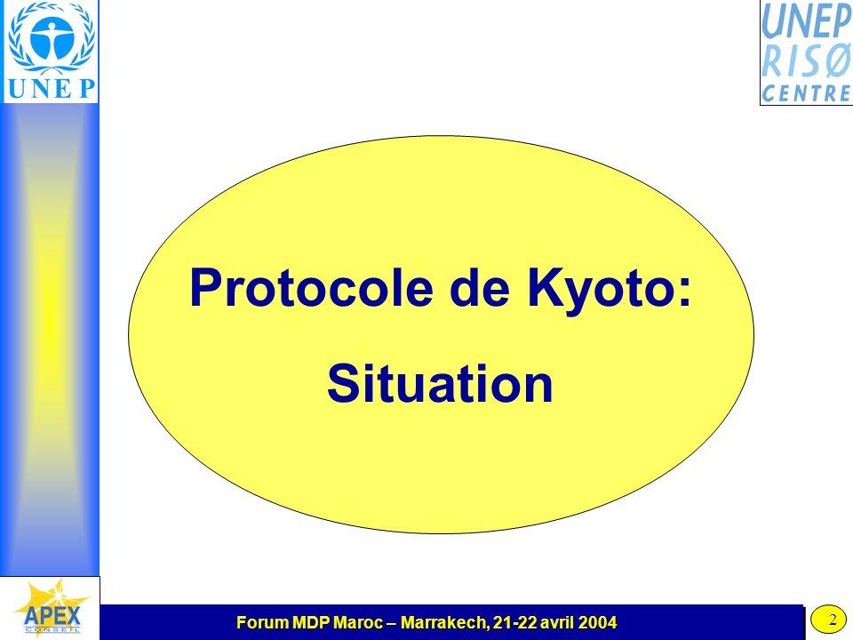 Forum MDP Maroc – Marrakech, 21-22 avril 2004 2 Protocole de Kyoto: Situation