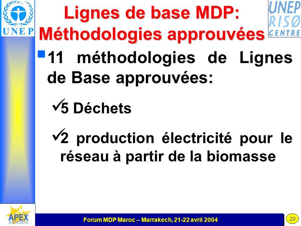Forum MDP Maroc – Marrakech, 21-22 avril 2004 20 Lignes de base MDP: Méthodologies approuvées 11 méthodologies de Lignes de Base approuvées: 5 Déchets 2 production électricité pour le réseau à partir de la biomasse